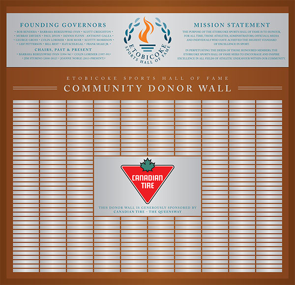 Community Donor Wall